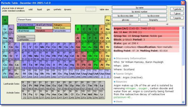 periodic table app for java choice image periodic table and sample periodic table app for java - Periodic Table Java App