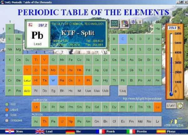 Download enig periodic table of elements free networkice periodic table of elements urtaz Image collections
