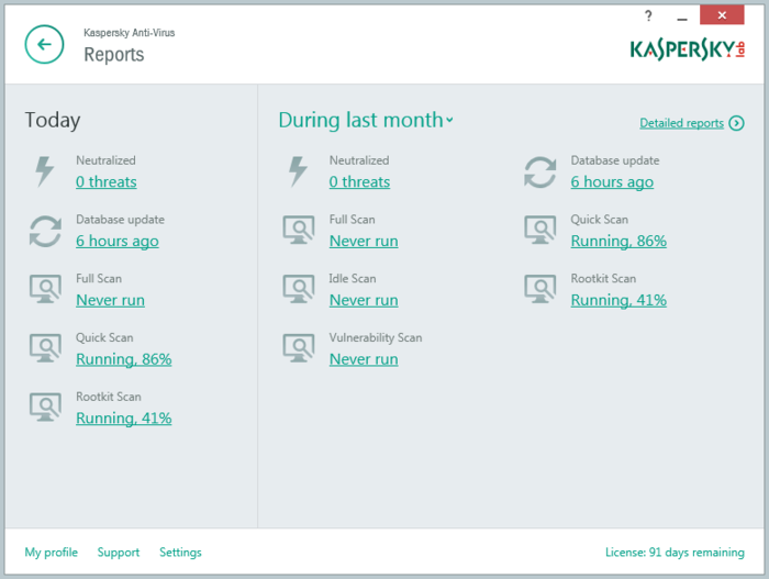Screenshot 2 of Kaspersky Anti-Virus