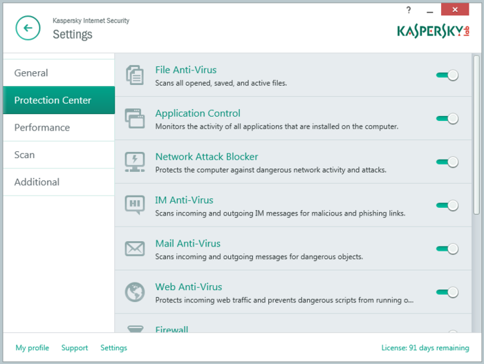 Screenshot 3 of Kaspersky Internet Security