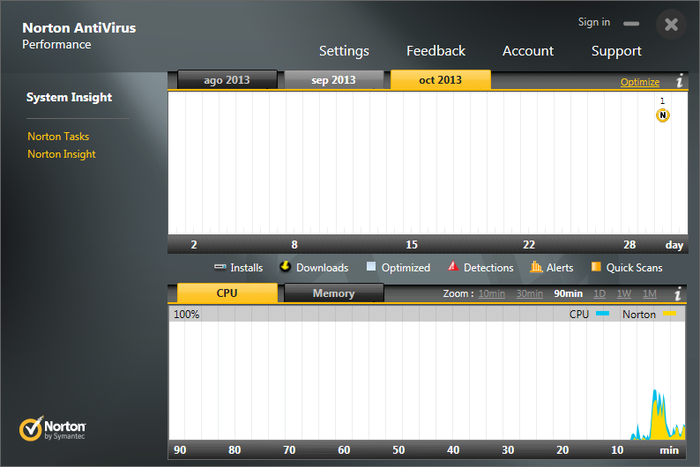 Screenshot 2 of Norton Antivirus