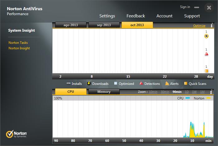 Screenshot 3 of Norton Antivirus