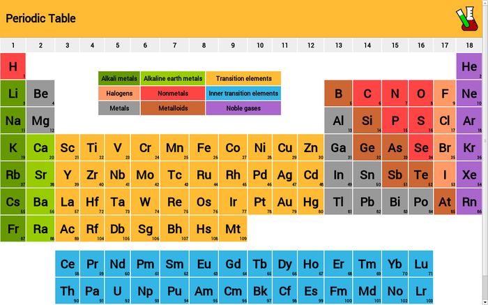 Download periodic table free networkice screenshot 2 of periodic table urtaz Choice Image