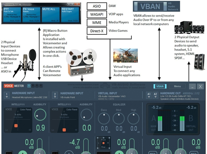 Screenshot 1 of Voicemeeter